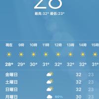梅雨明けてもう夏!